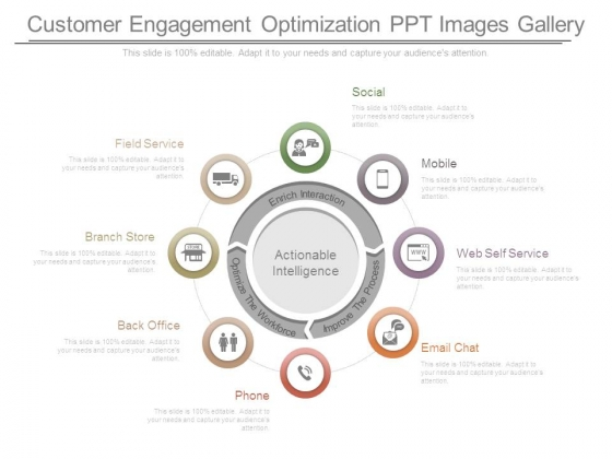 Customer Engagement Optimization Ppt Images Gallery