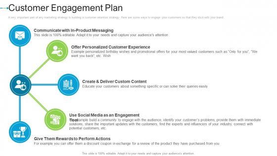 Customer Engagement Plan Internet Marketing Strategies To Grow Your Business Sample PDF