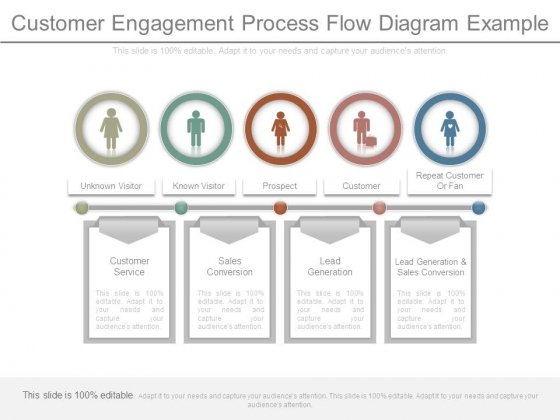 Customer Engagement Process Flow Diagram Example Powerpoint Templates