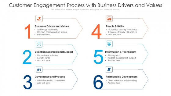 Customer Engagement Process With Business Drivers And Values Topics PDF