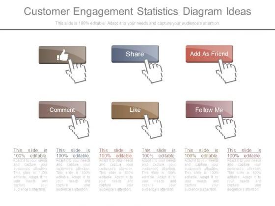 Customer Engagement Statistics Diagram Ideas