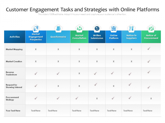 Customer Engagement Tasks And Strategies With Online Platforms Ppt PowerPoint Presentation Gallery Background Designs PDF