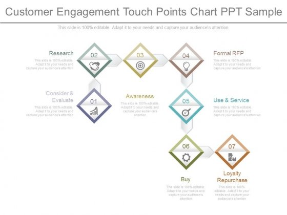 Customer Engagement Touch Points Chart Ppt Sample