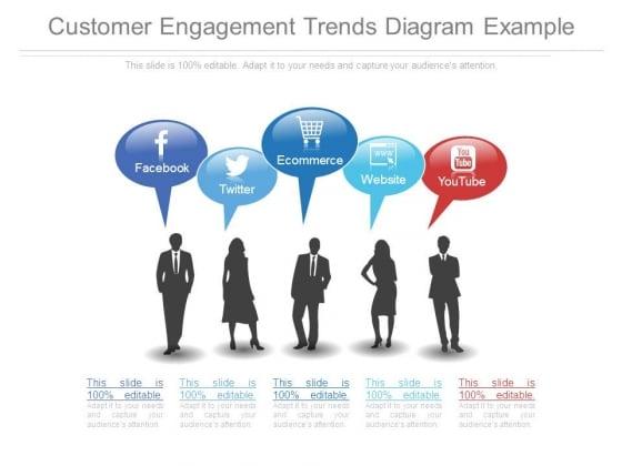 Customer Engagement Trends Diagram Example