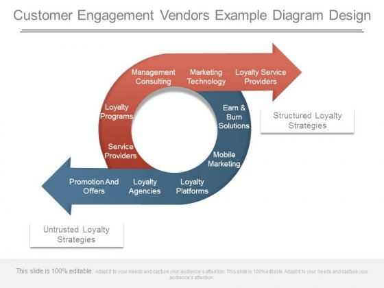 Customer Engagement Vendors Example Diagram Design