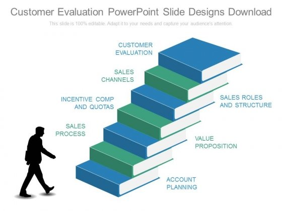 Customer Evaluation Powerpoint Slide Designs Download
