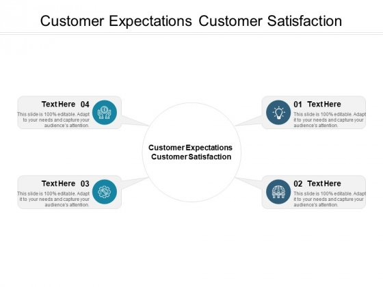 Customer Expectations Customer Satisfaction Ppt PowerPoint Presentation Slides Example Cpb