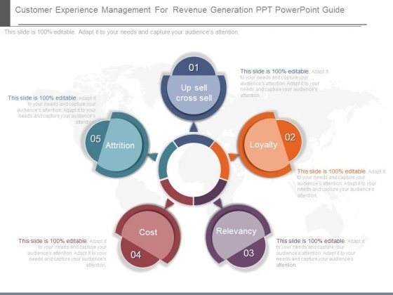 Customer Experience Management For Revenue Generation Ppt Powerpoint Guide