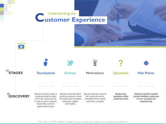 Customer Experience Ppt PowerPoint Presentation File Outfit