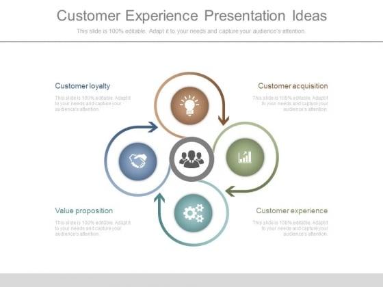 Customer Experience Presentation Ideas