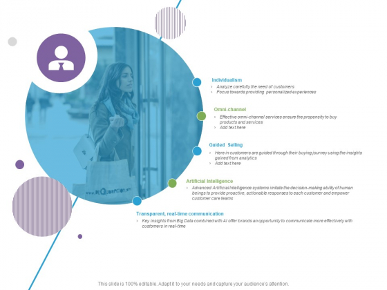 Customer Experience Process Determine What Consumers Want Ppt Slides Show PDF
