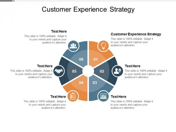 Customer Experience Strategy Ppt PowerPoint Presentation Summary Good Cpb Pdf