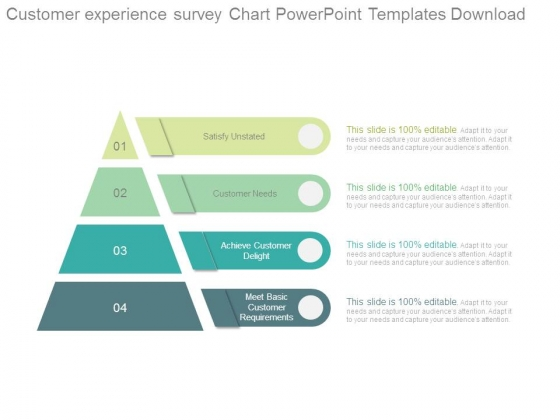 Customer Experience Survey Chart Powerpoint Templates Download