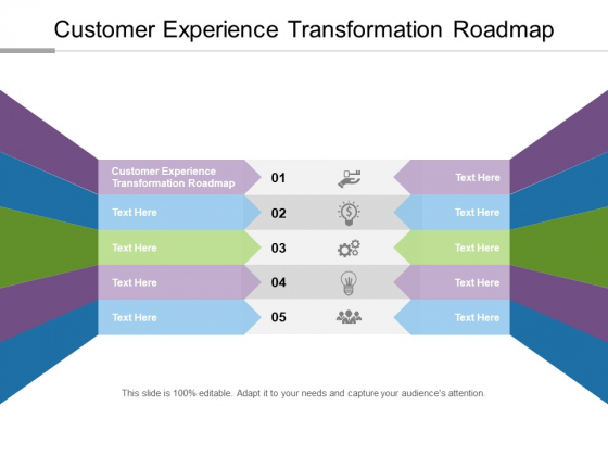 Customer Experience Transformation Roadmap Ppt PowerPoint Presentation Layouts Graphics Template Cpb
