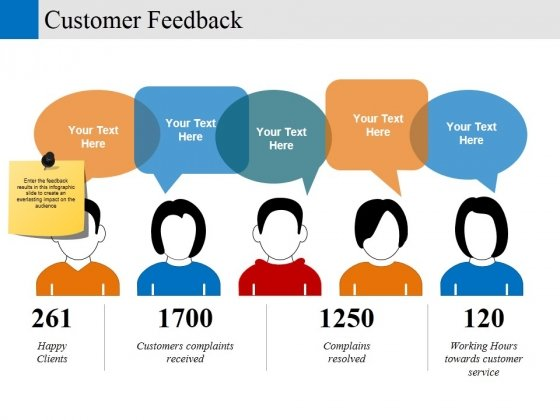 customer feedback ppt powerpoint presentation portfolio infographics