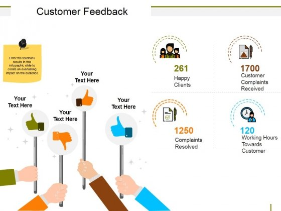 Customer Feedback Ppt PowerPoint Presentation Portfolio Samples