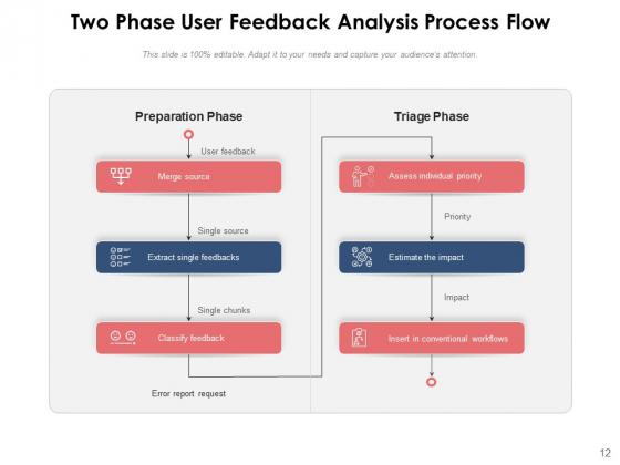 Customer_Feedback_Team_Customer_Ppt_PowerPoint_Presentation_Complete_Deck_Slide_12