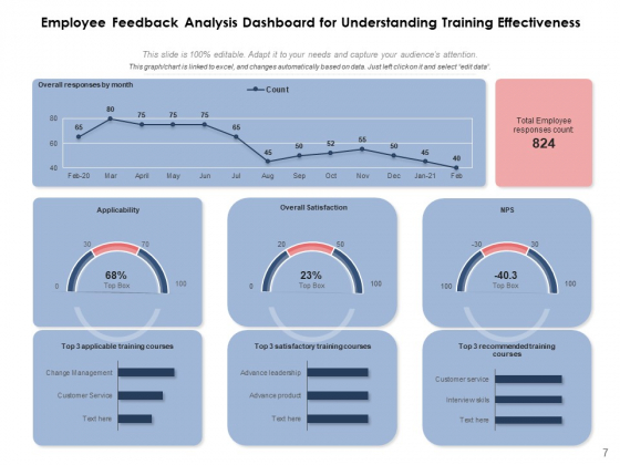 Customer_Feedback_Team_Customer_Ppt_PowerPoint_Presentation_Complete_Deck_Slide_7