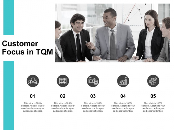 Customer Focus In TQM Ppt PowerPoint Presentation Layouts Slide