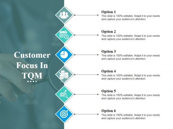 Customer Focus In Tqm Ppt PowerPoint Presentation Gallery Files