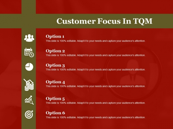 Customer Focus In Tqm Ppt PowerPoint Presentation Model Outline