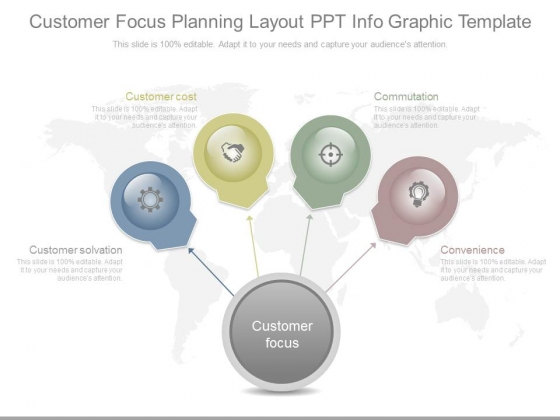 Customer Focus Planning Layout Ppt Info Graphic Template