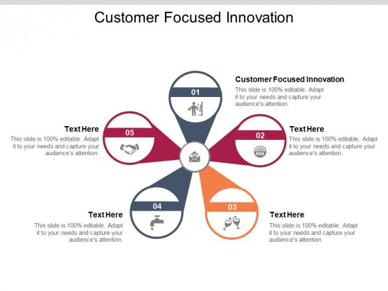Customer Focused Innovation Ppt PowerPoint Presentation Styles Background Designs Cpb Pdf