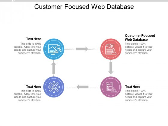 Customer Focused Web Database Ppt PowerPoint Presentation Outline Demonstration Cpb Pdf