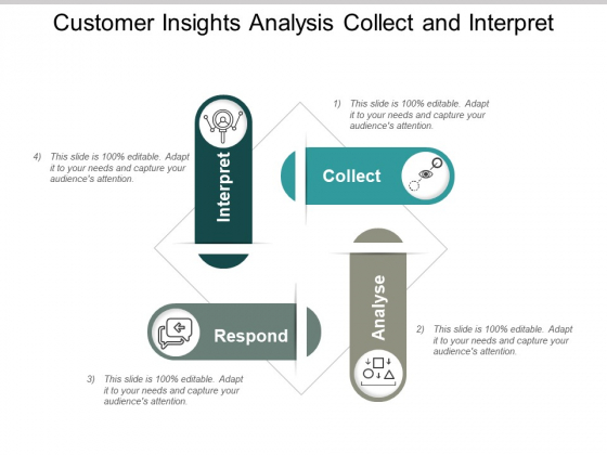 Customer Insights Analysis Collect And Interpret Ppt PowerPoint Presentation File Themes