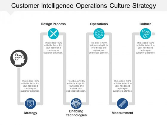 Customer Intelligence Operations Culture Strategy Ppt PowerPoint Presentation Pictures Background Designs