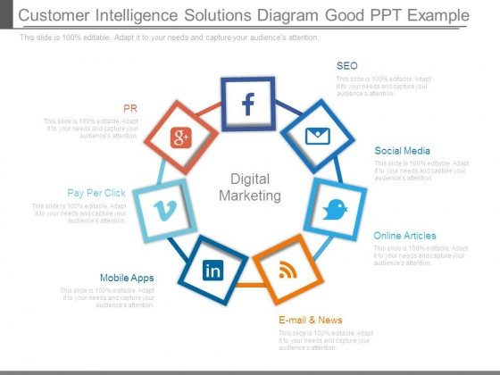 Customer Intelligence Solutions Diagram Good Ppt Example