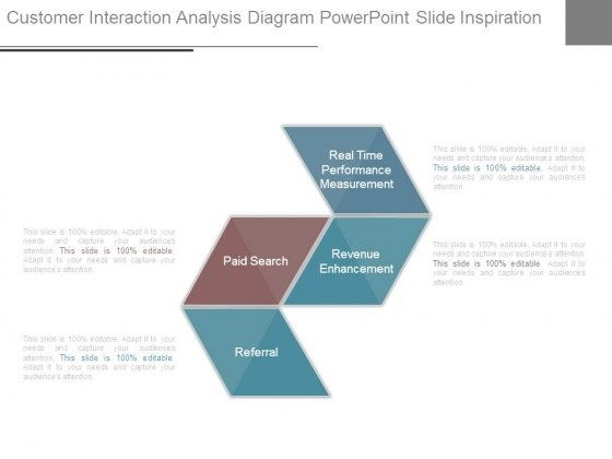 Customer Interaction Analysis Diagram Powerpoint Slide Inspiration