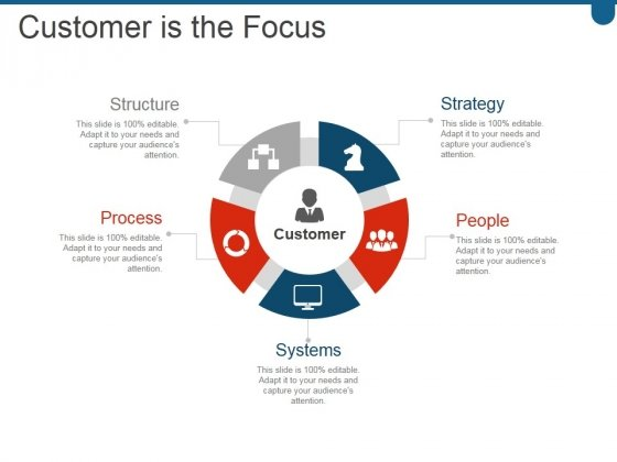 Customer Is The Focus Ppt PowerPoint Presentation Graphics