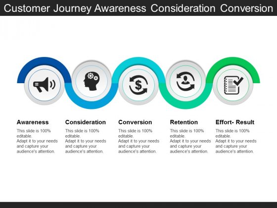 Customer Journey Awareness Consideration Conversion Ppt PowerPoint Presentation Icon Ideas