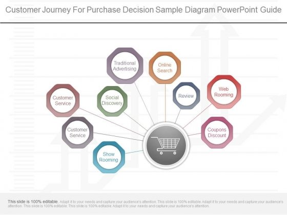 Customer Journey For Purchase Decision Sample Diagram Powerpoint Guide
