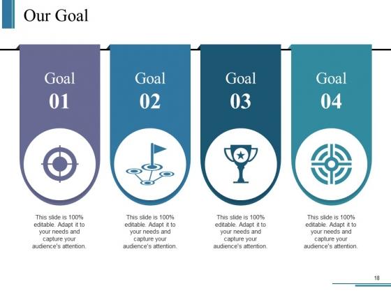 Customer_Journey_Framework_Steps_Ppt_PowerPoint_Presentation_Complete_Deck_With_Slides_Slide_18
