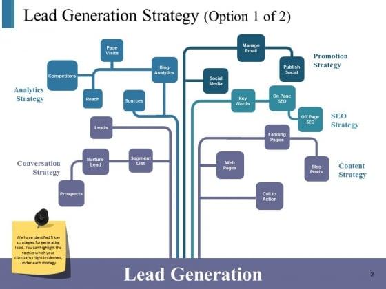 Customer_Journey_Framework_Steps_Ppt_PowerPoint_Presentation_Complete_Deck_With_Slides_Slide_2