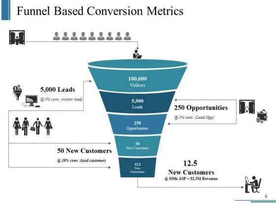 Customer_Journey_Framework_Steps_Ppt_PowerPoint_Presentation_Complete_Deck_With_Slides_Slide_8