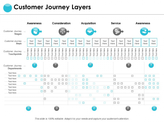 Customer Journey Layers Ppt PowerPoint Presentation Ideas Deck