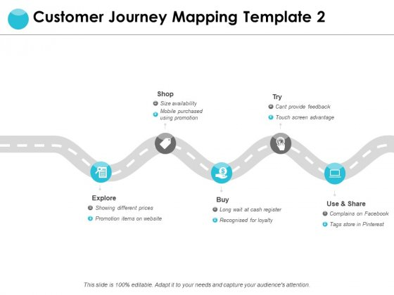 Customer Journey Mapping Business Ppt PowerPoint Presentation Pictures Outline