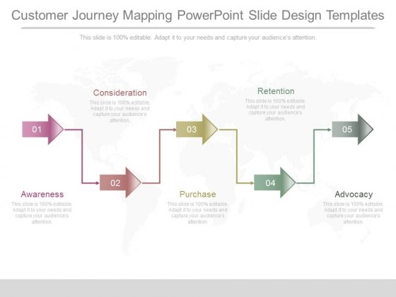 Customer Journey Mapping Powerpoint Slide Design Templates - Customer journey template