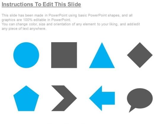 design of powerpoint slides