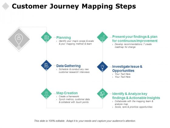 Customer Journey Mapping Steps Ppt PowerPoint Presentation Icon Show