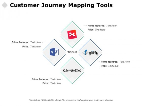Customer Journey Mapping Tools Ppt PowerPoint Presentation Styles Graphics Design