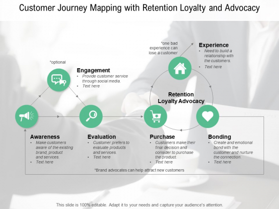 Customer Journey Mapping With Retention Loyalty And Advocacy Ppt PowerPoint Presentation Diagram Ppt