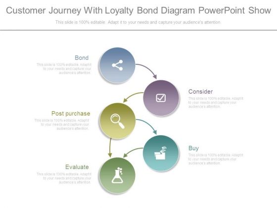 Customer Journey With Loyalty Bond Diagram Powerpoint Show