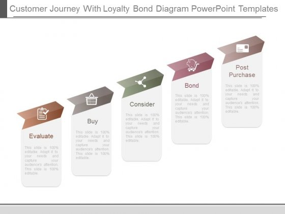 Customer Journey With Loyalty Bond Diagram Powerpoint Templates