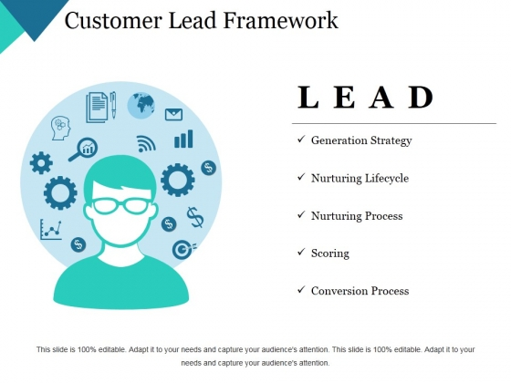 Customer Lead Framework Ppt PowerPoint Presentation File Format