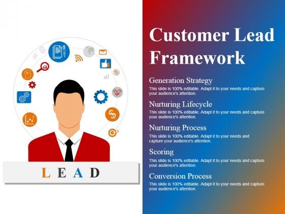 customer lead framework ppt powerpoint presentation file outline