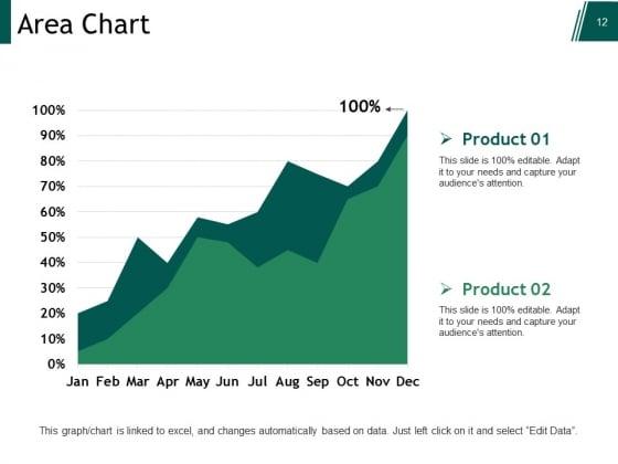Customer_Lead_Management_Ppt_PowerPoint_Presentation_Complete_Deck_With_Slides_Slide_12